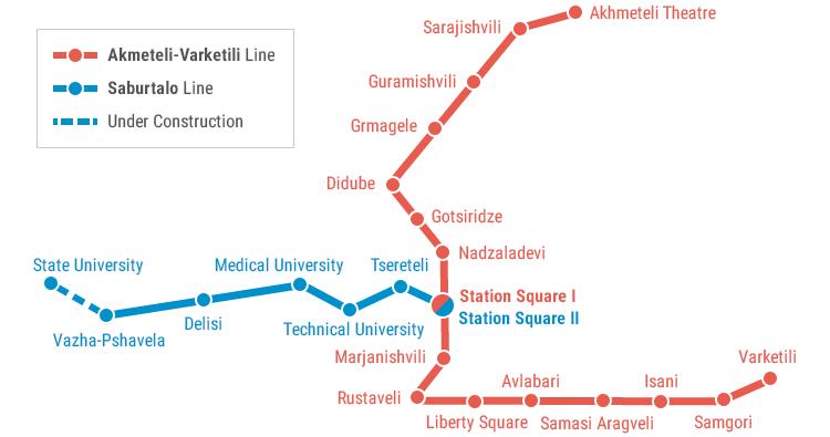 tbilisi-metro-map-eng
